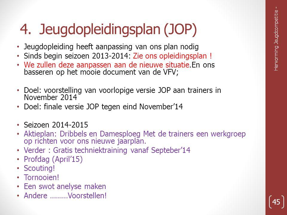 4. Jeugdopleidingsplan (JOP)