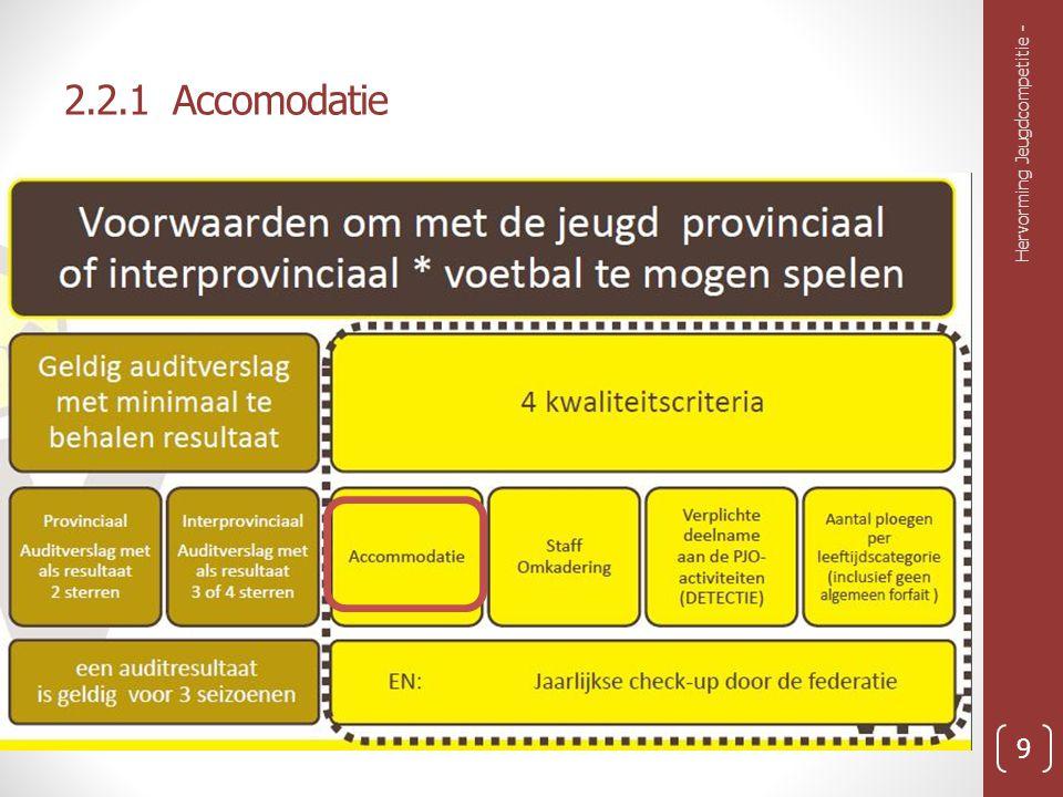 2.2.1 Accomodatie Hervorming Jeugdcompetitie -