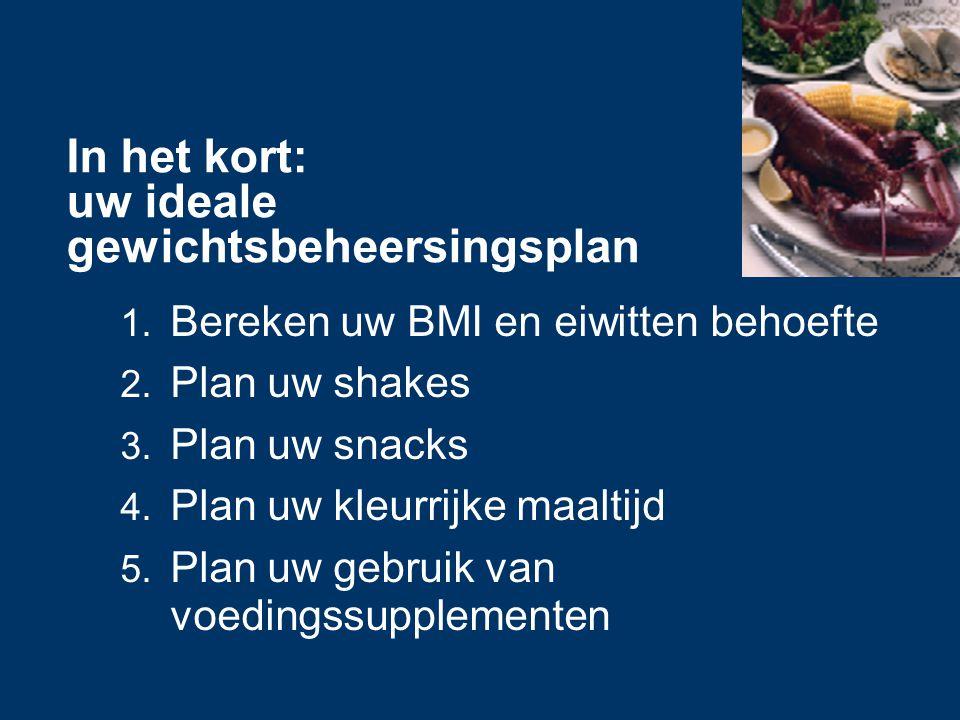 In het kort: uw ideale gewichtsbeheersingsplan