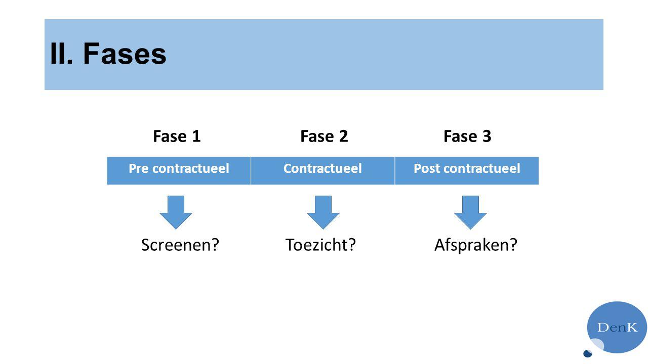 II. Fases Fase 1 Fase 2 Fase 3 Screenen Toezicht Afspraken