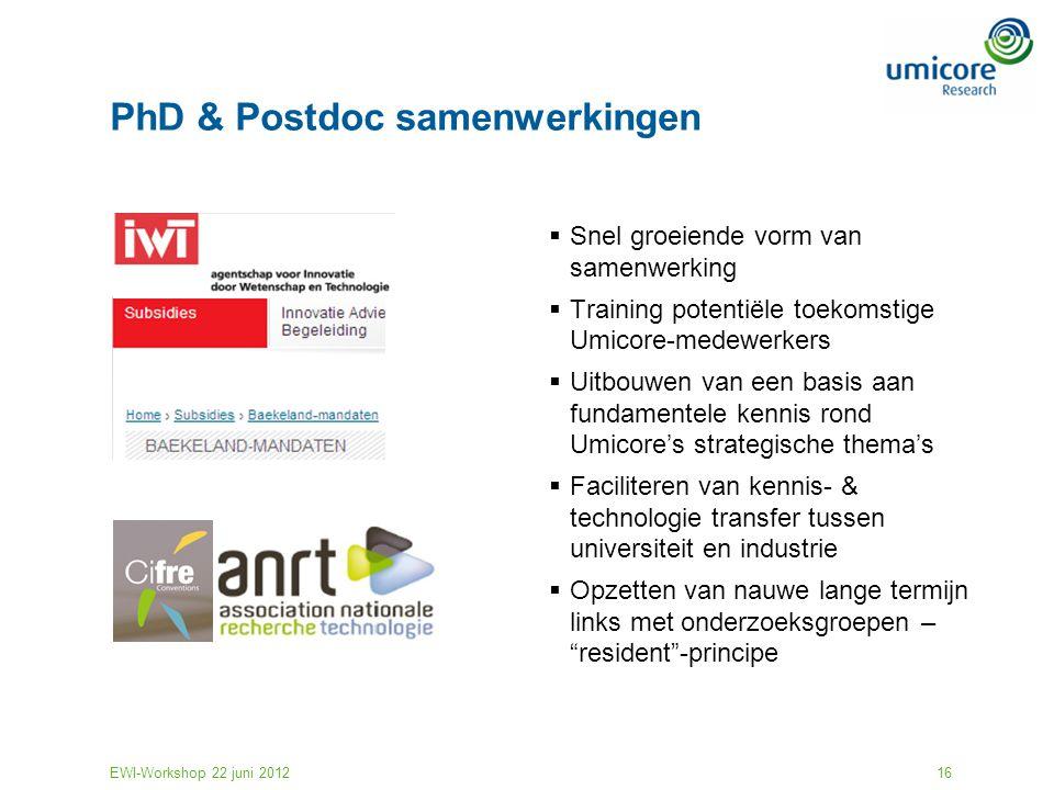 PhD & Postdoc samenwerkingen