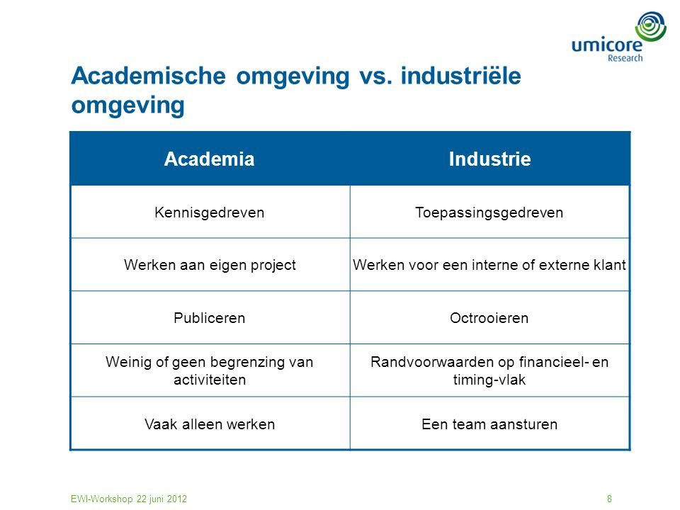 Academische omgeving vs. industriële omgeving