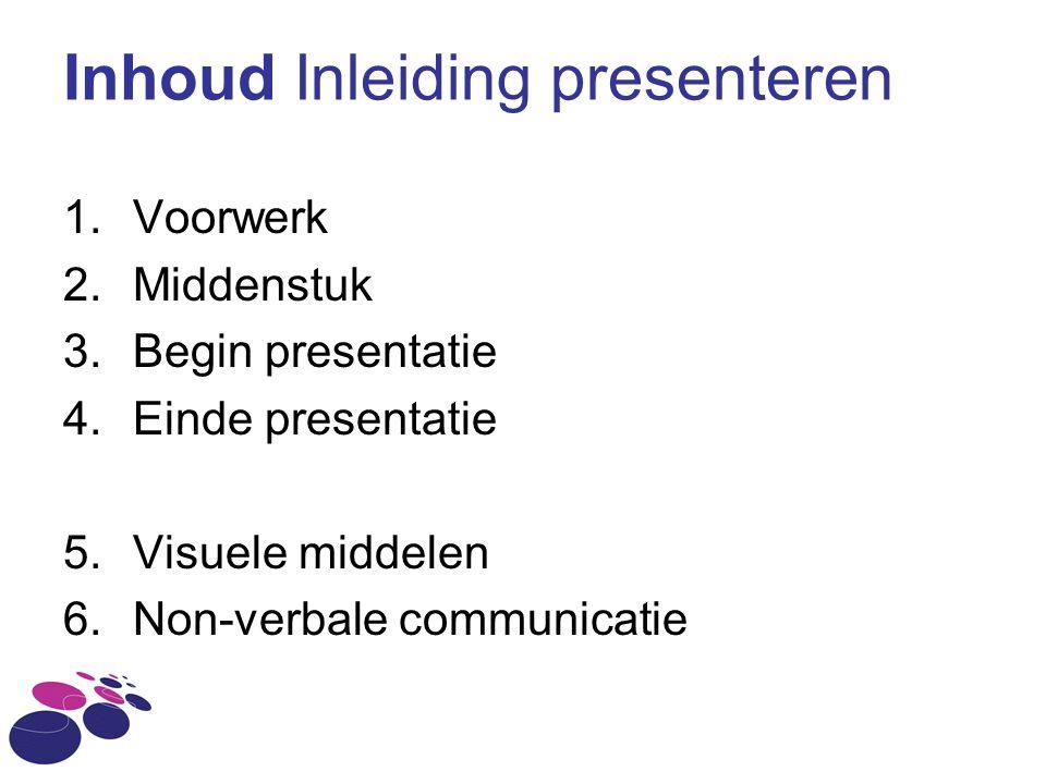 Inhoud Inleiding presenteren