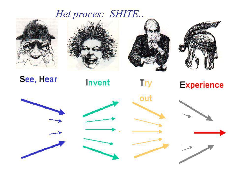 Het proces: SHITE..