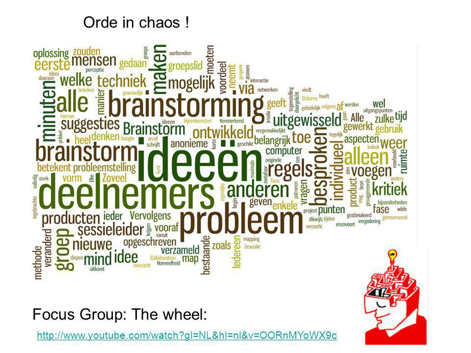 Orde in chaos ! Focus Group: The wheel: http://www.youtube.com/watch gl=NL&hl=nl&v=OORnMYoWX9c