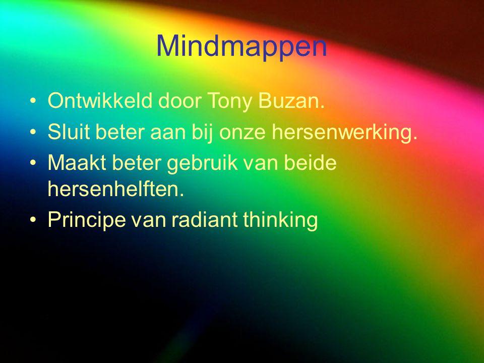 Mindmappen Ontwikkeld door Tony Buzan.
