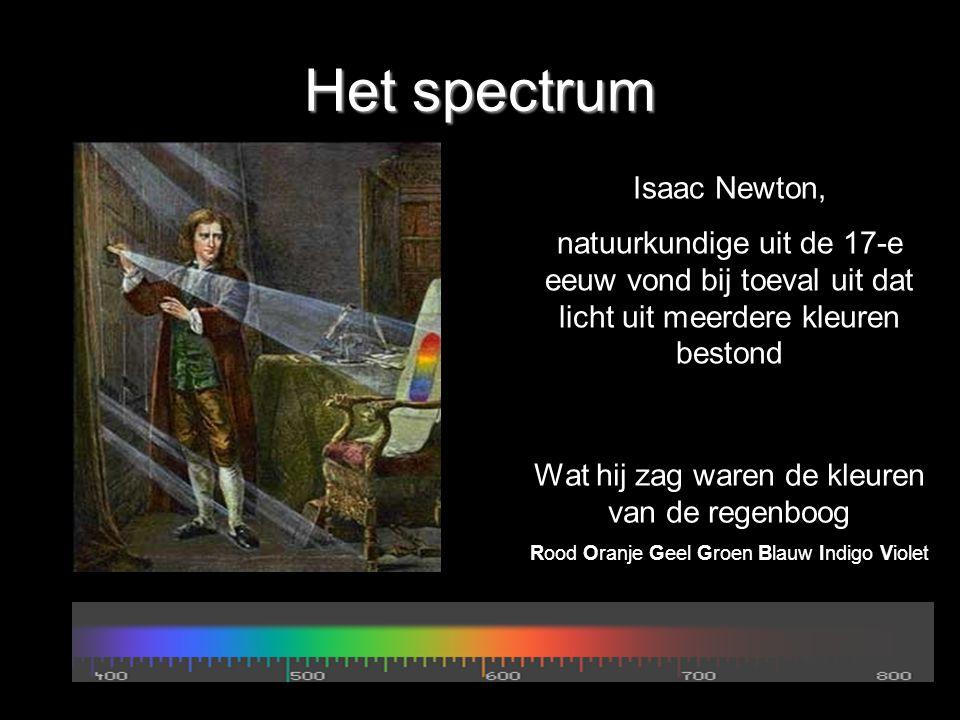 Het spectrum Isaac Newton,