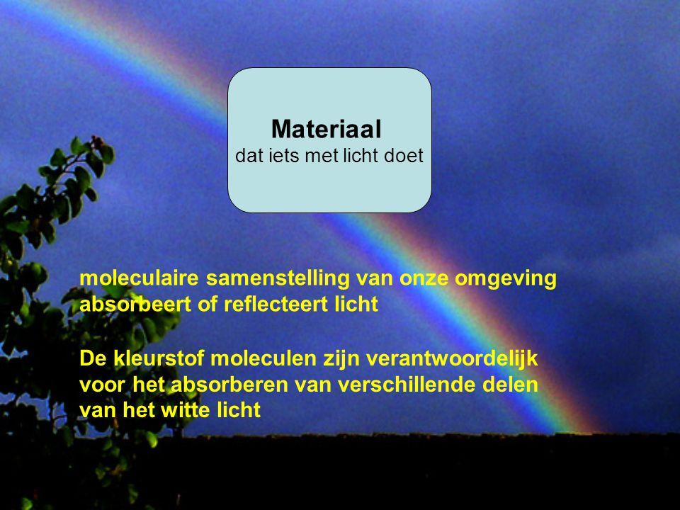 Materiaal dat iets met licht doet. moleculaire samenstelling van onze omgeving absorbeert of reflecteert licht.