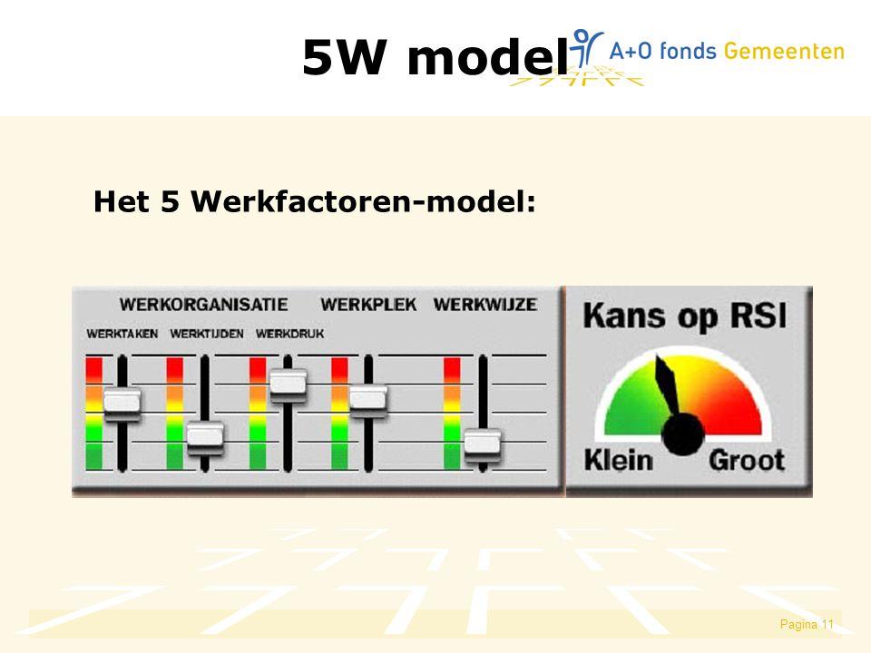 5W model Het 5 Werkfactoren-model: