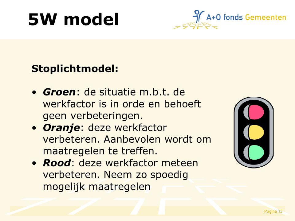 5W model Stoplichtmodel: