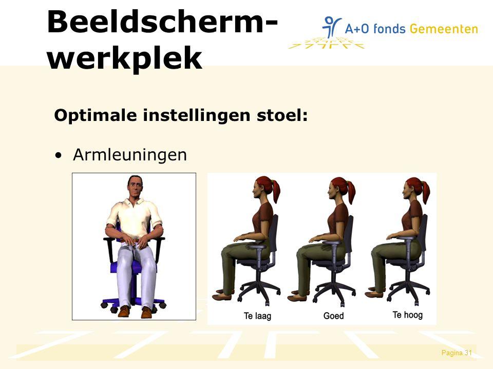 Beeldscherm- werkplek Optimale instellingen stoel: Armleuningen