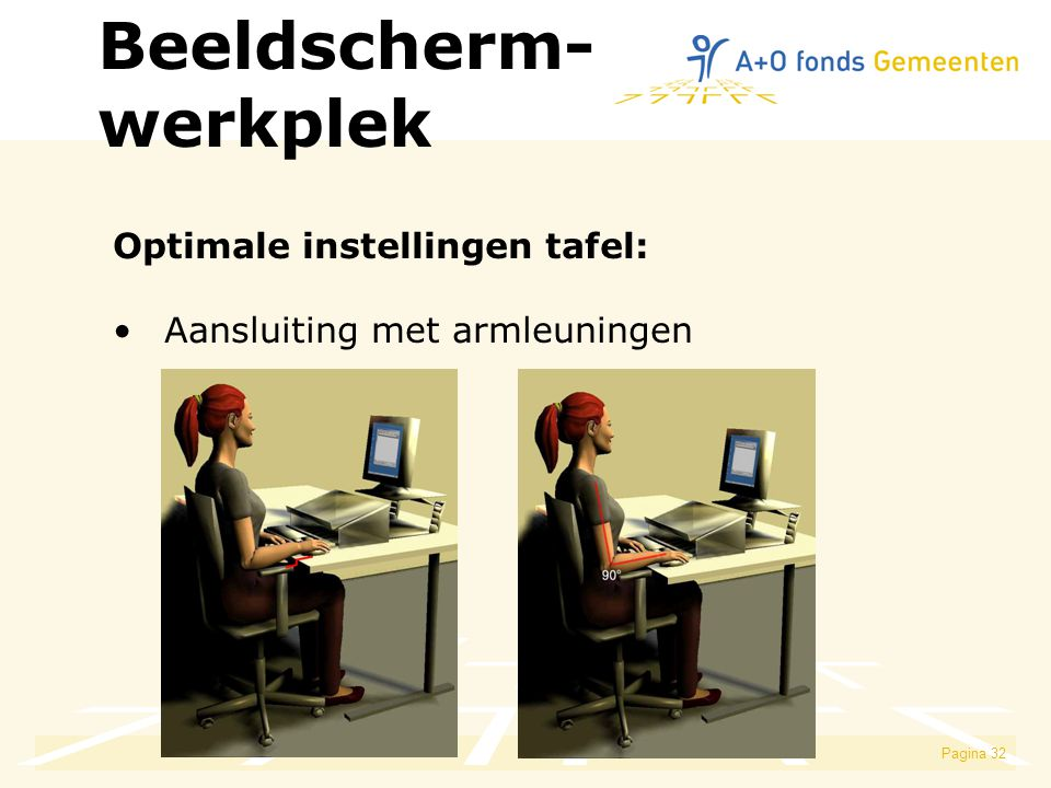 Beeldscherm- werkplek Optimale instellingen tafel: