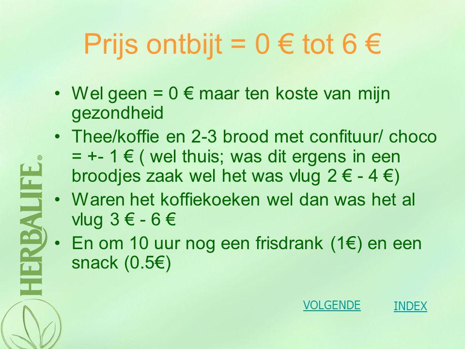 Prijs ontbijt = 0 € tot 6 € Wel geen = 0 € maar ten koste van mijn gezondheid.