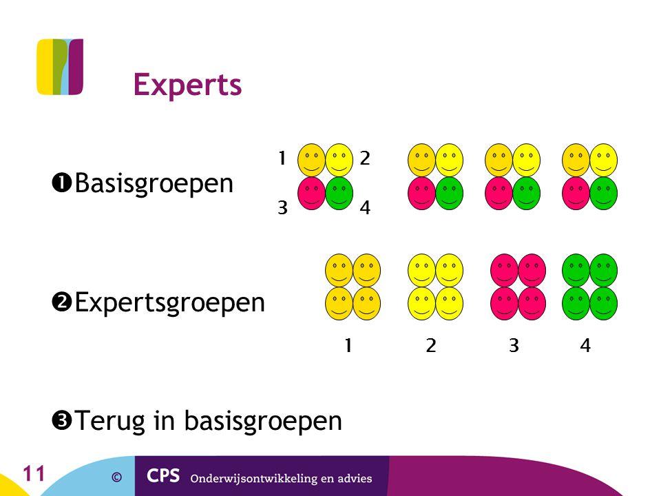 Experts Basisgroepen Expertsgroepen Terug in basisgroepen 1 2 3 4 1 2