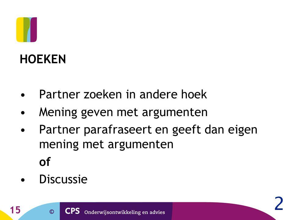 2 HOEKEN Partner zoeken in andere hoek Mening geven met argumenten