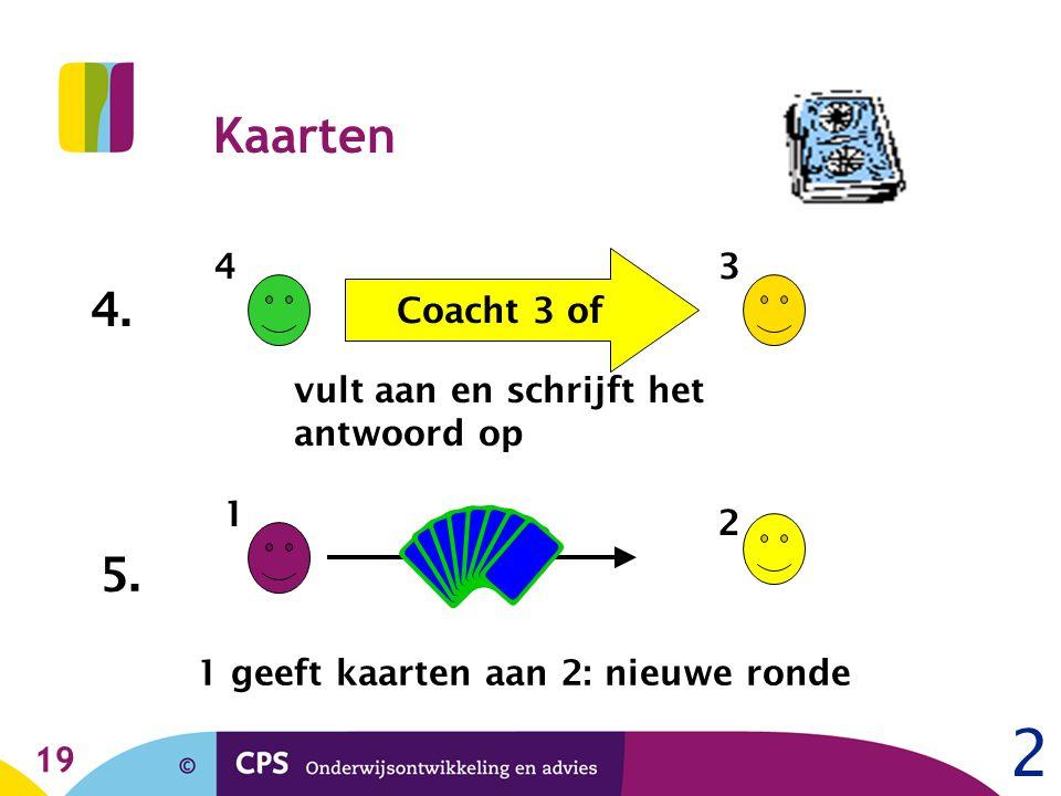 2 Kaarten 4. 5. 4 3 Coacht 3 of vult aan en schrijft het antwoord op 1