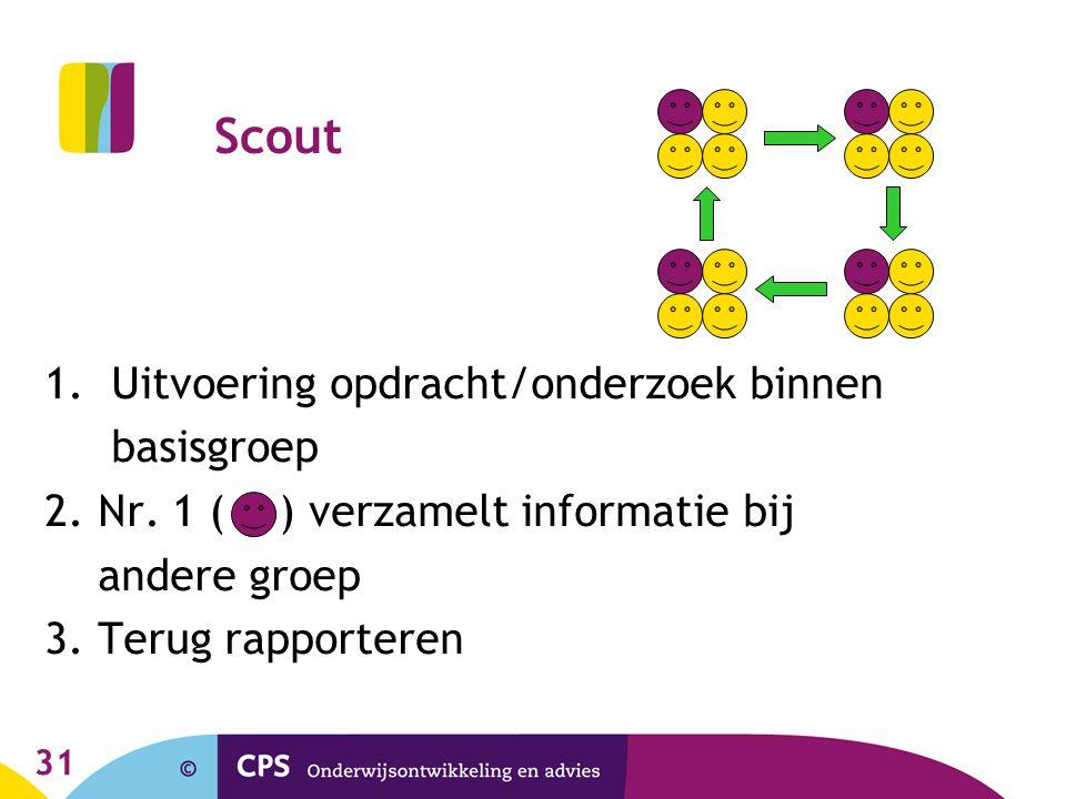 Scout Uitvoering opdracht/onderzoek binnen basisgroep
