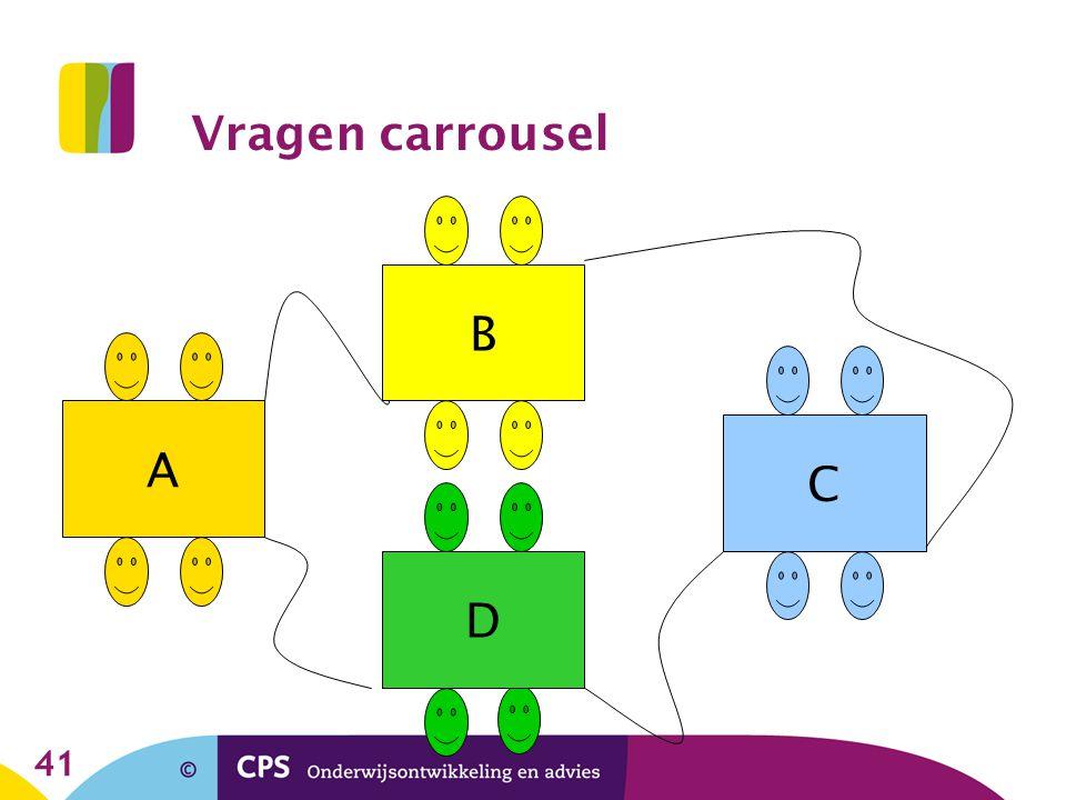Vragen carrousel D A C B © CPS Onderwijsontwikkeling en advies