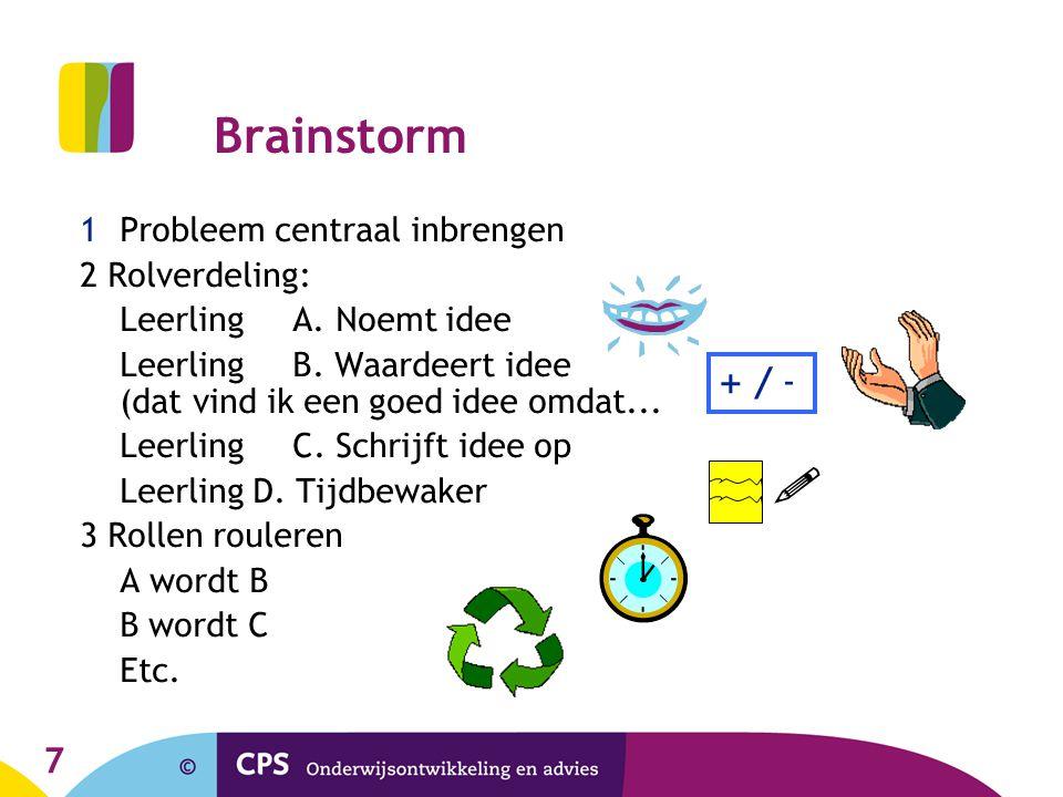 Brainstorm  + / - Probleem centraal inbrengen 2 Rolverdeling: