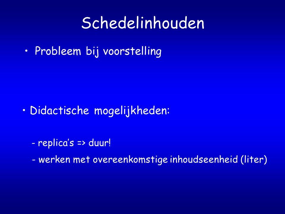 Schedelinhouden Probleem bij voorstelling Didactische mogelijkheden:
