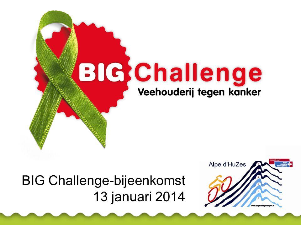 BIG Challenge-bijeenkomst