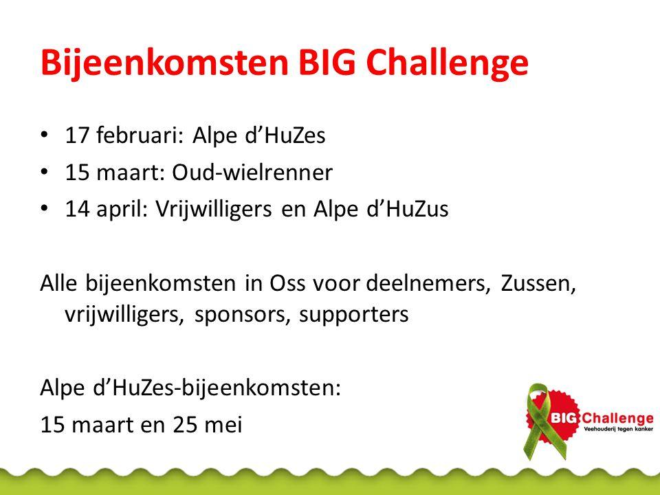 Bijeenkomsten BIG Challenge