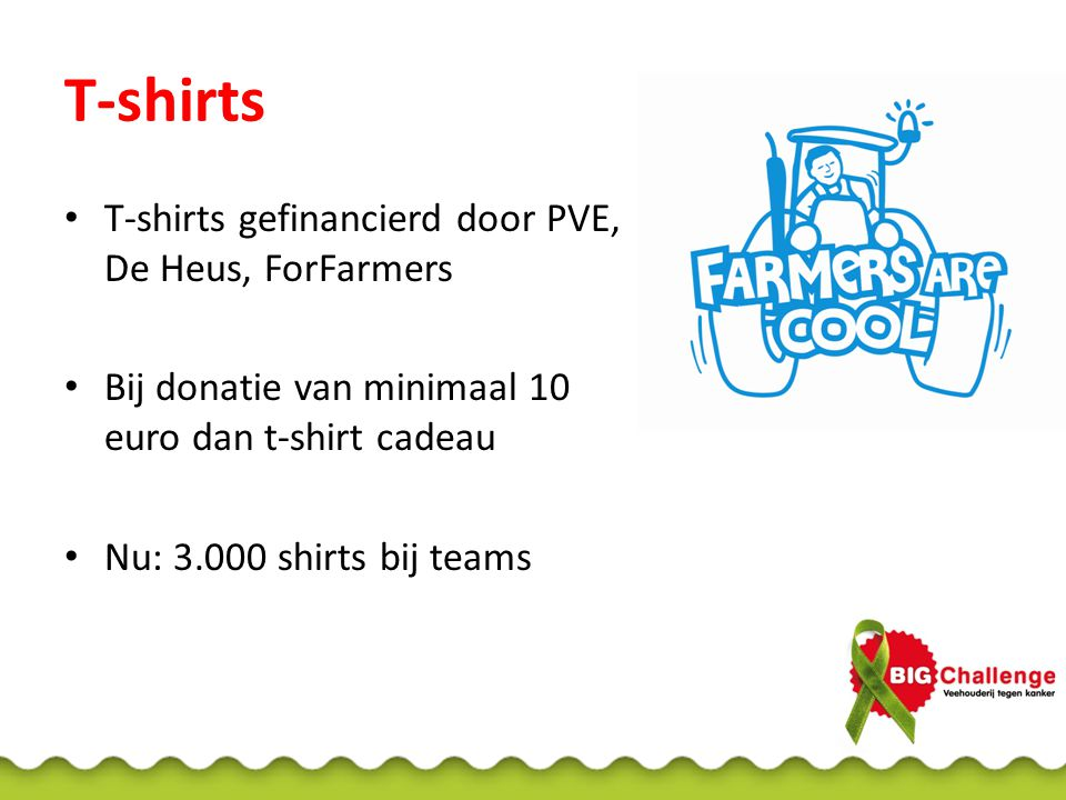 T-shirts T-shirts gefinancierd door PVE, De Heus, ForFarmers