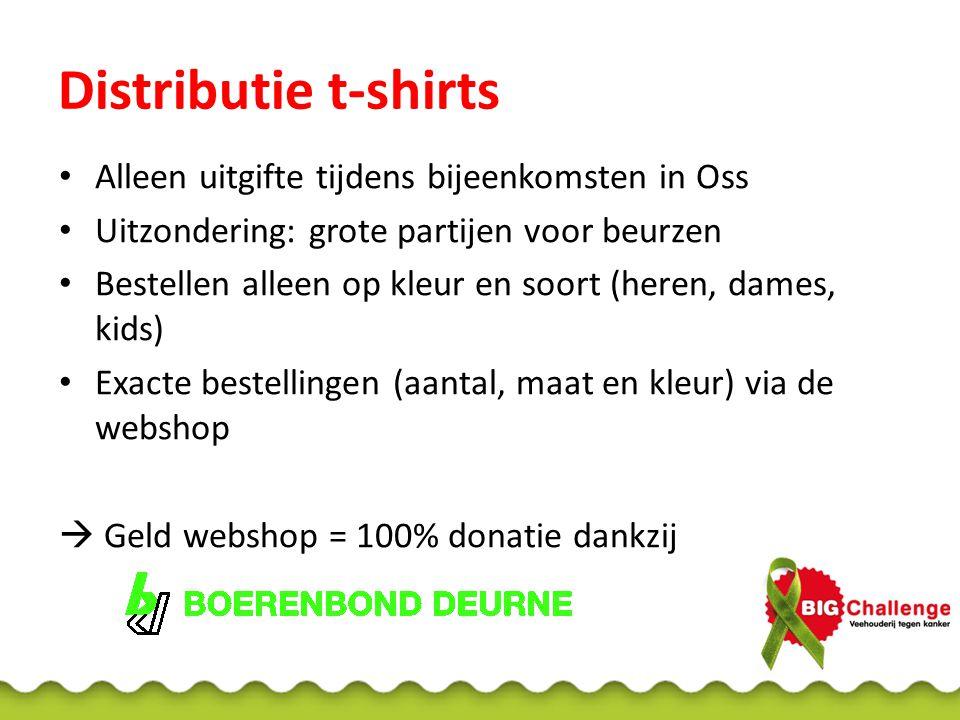Distributie t-shirts Alleen uitgifte tijdens bijeenkomsten in Oss