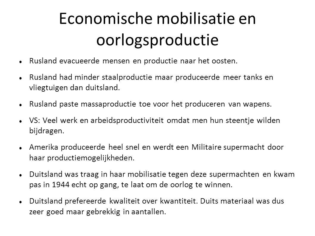Economische mobilisatie en oorlogsproductie