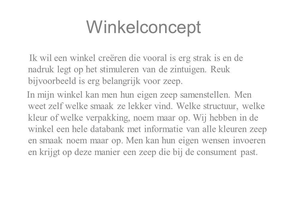 Winkelconcept