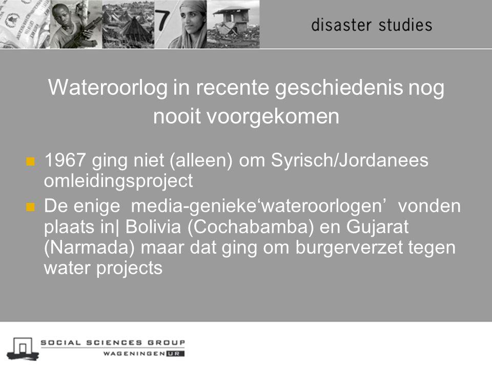 Wateroorlog in recente geschiedenis nog