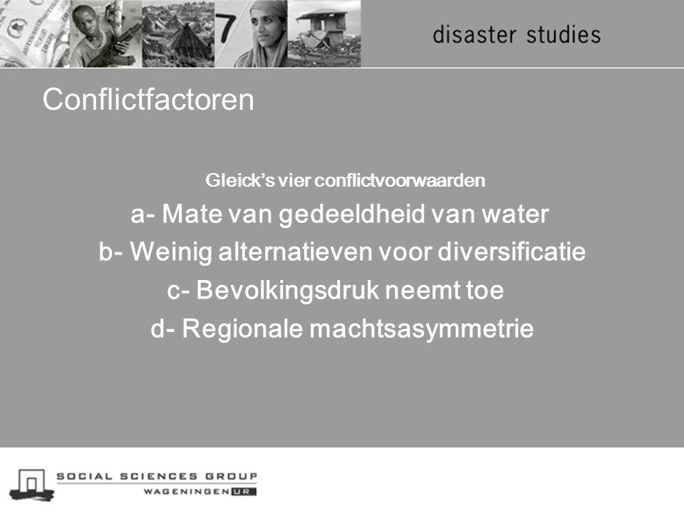 Conflictfactoren a- Mate van gedeeldheid van water