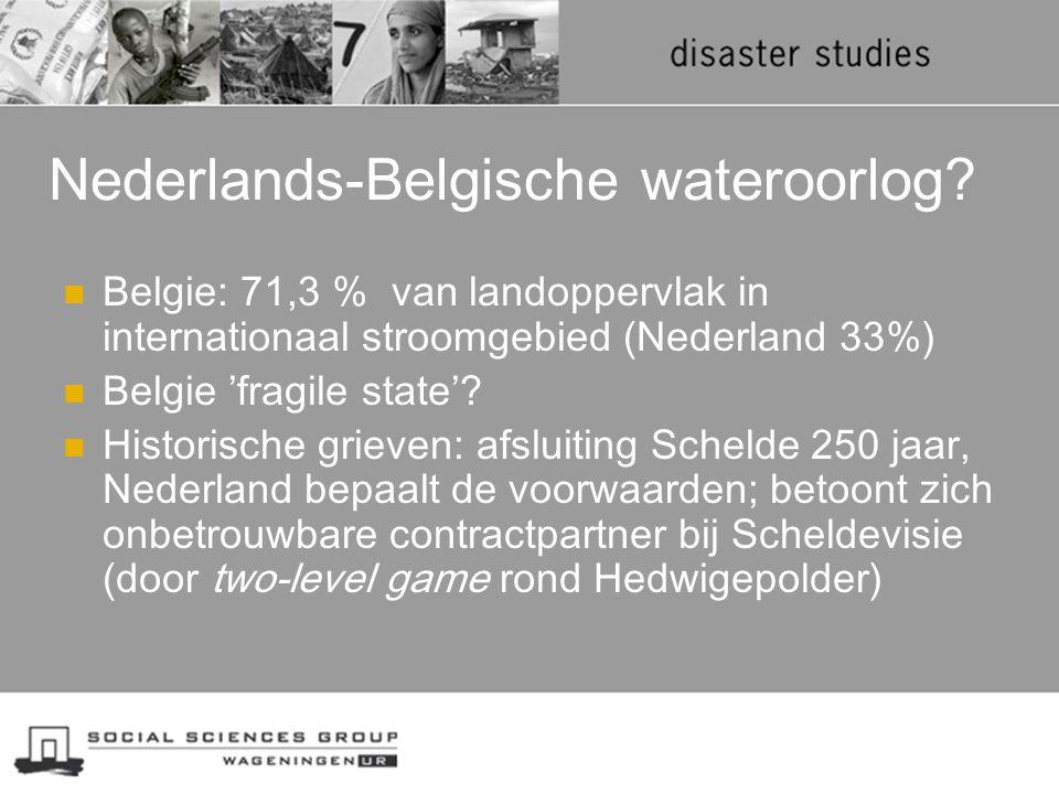 Nederlands-Belgische wateroorlog