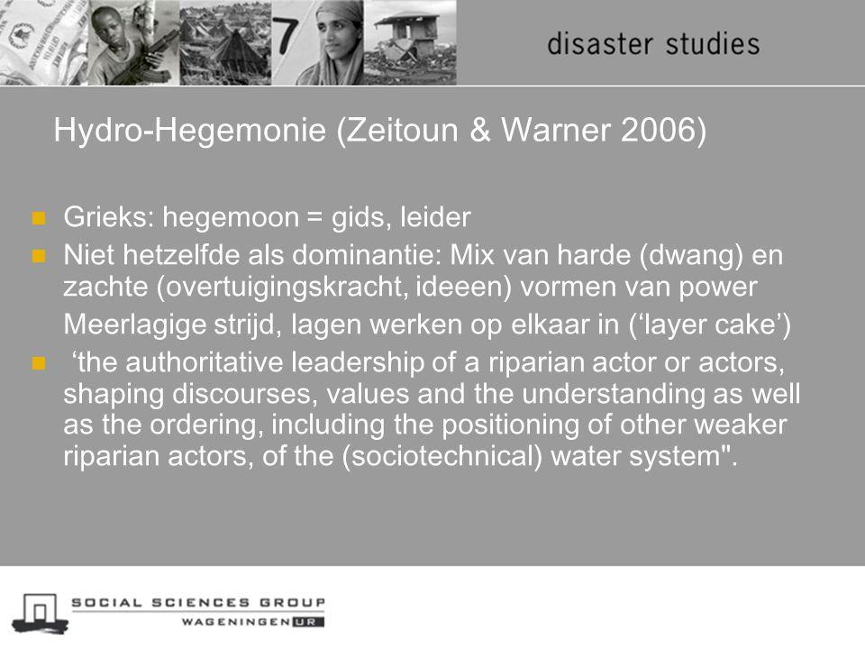 Hydro-Hegemonie (Zeitoun & Warner 2006)