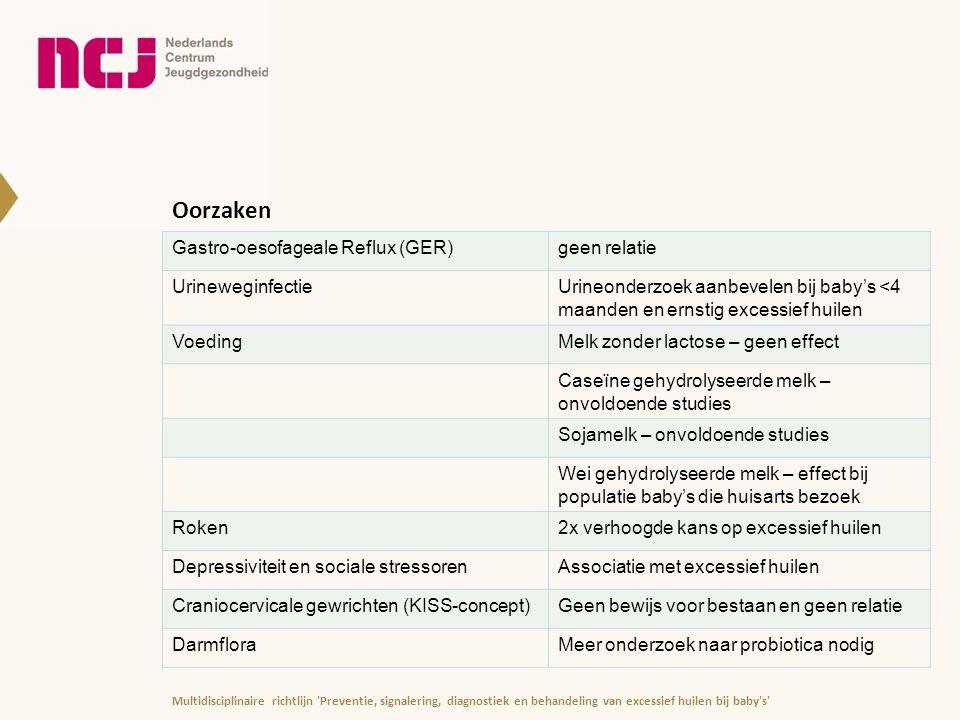 Oorzaken Gastro-oesofageale Reflux (GER) geen relatie Urineweginfectie
