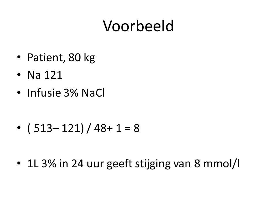 Voorbeeld Patient, 80 kg Na 121 Infusie 3% NaCl