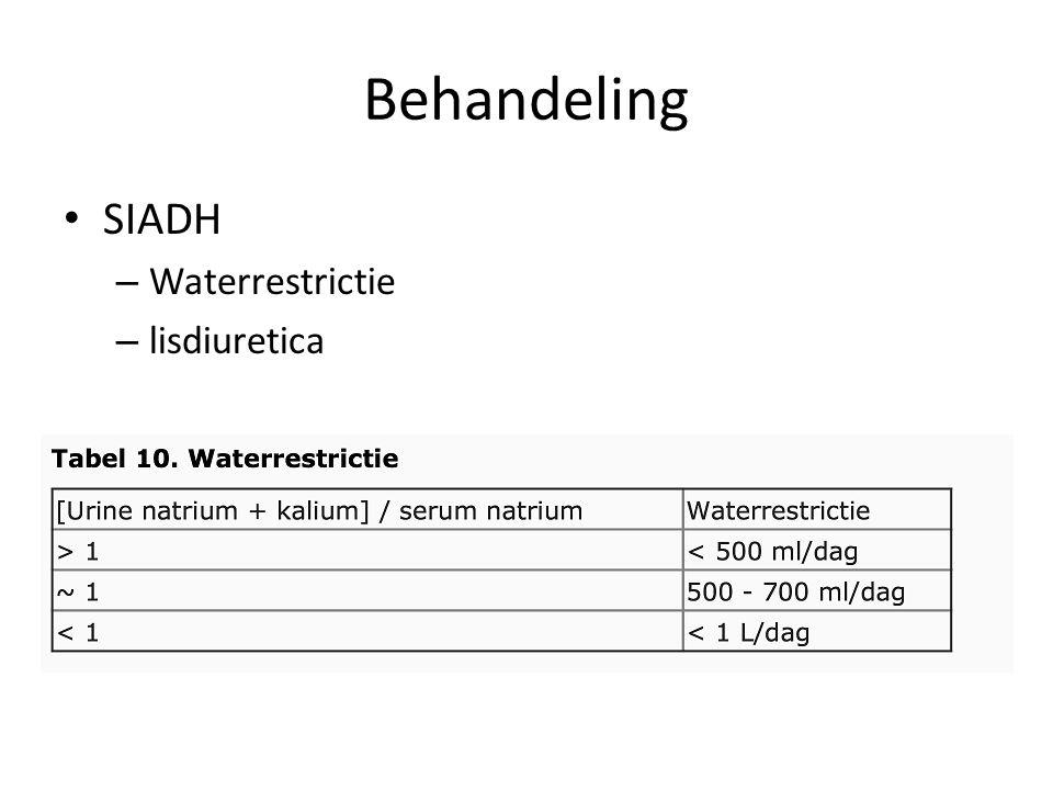 Behandeling SIADH Waterrestrictie lisdiuretica