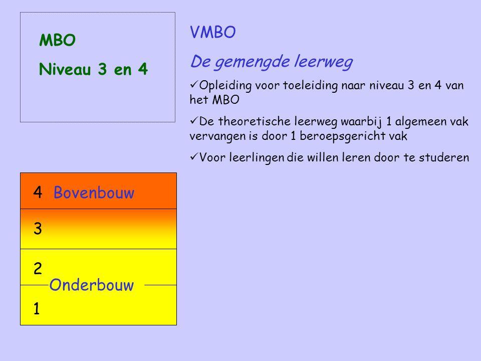 MBO Niveau 3 en 4 Onderbouw 2 1 Bovenbouw 4 3 VMBO De gemengde leerweg