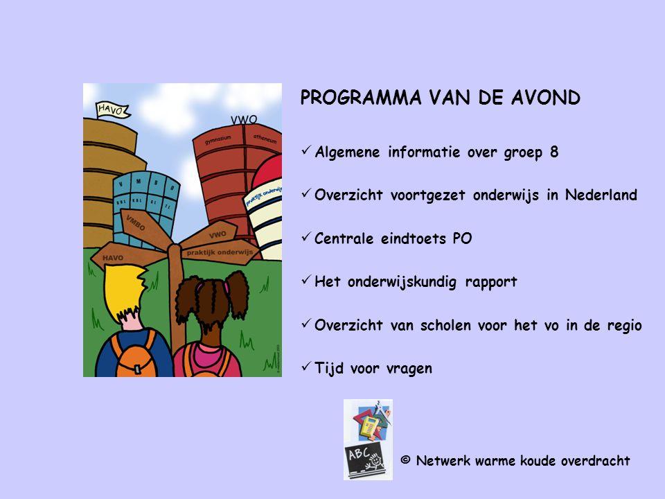 PROGRAMMA VAN DE AVOND Algemene informatie over groep 8
