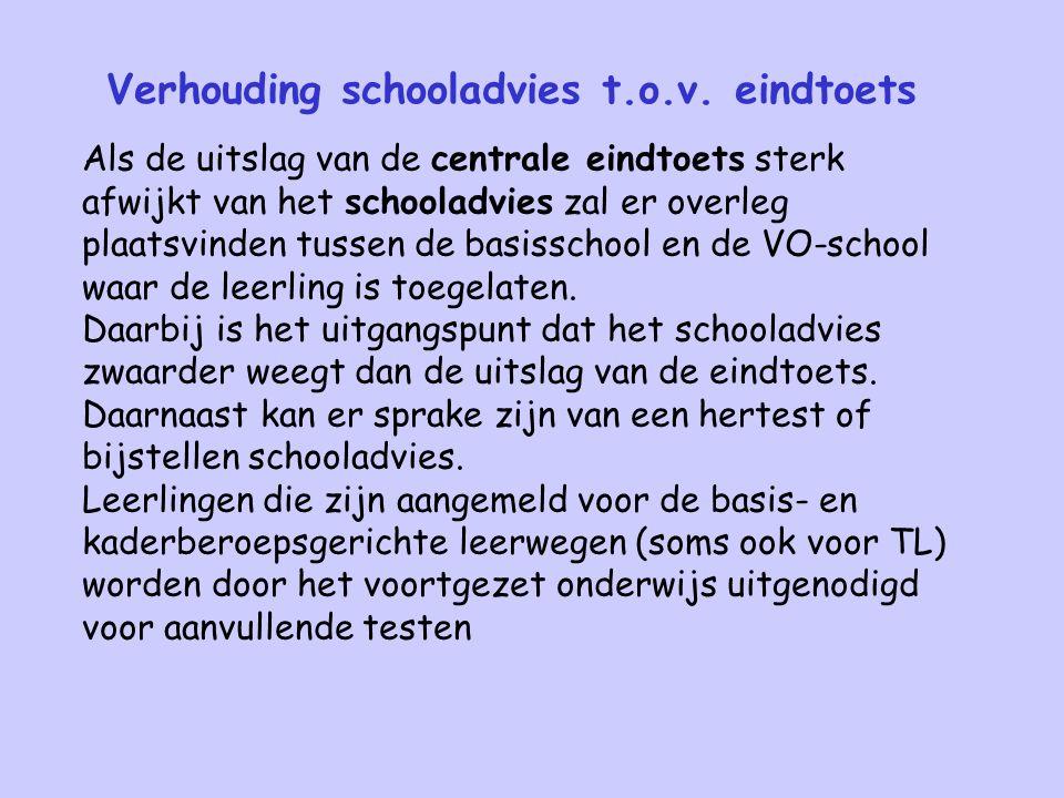 Verhouding schooladvies t.o.v. eindtoets