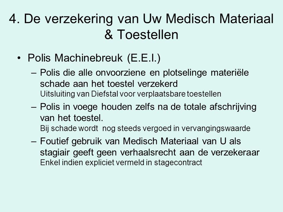 4. De verzekering van Uw Medisch Materiaal & Toestellen