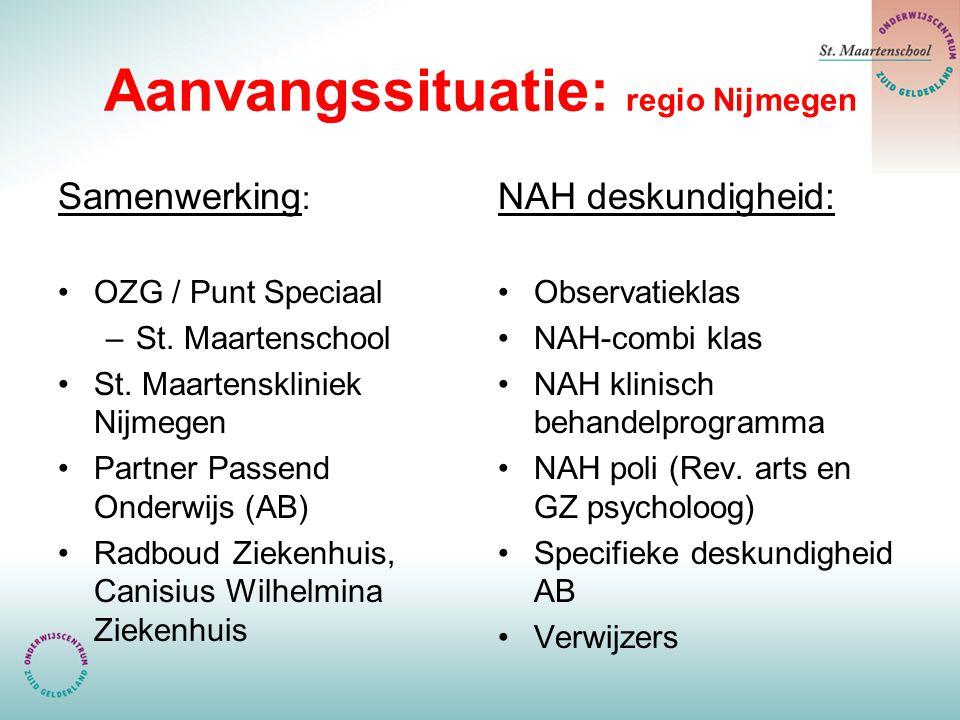 Aanvangssituatie: regio Nijmegen