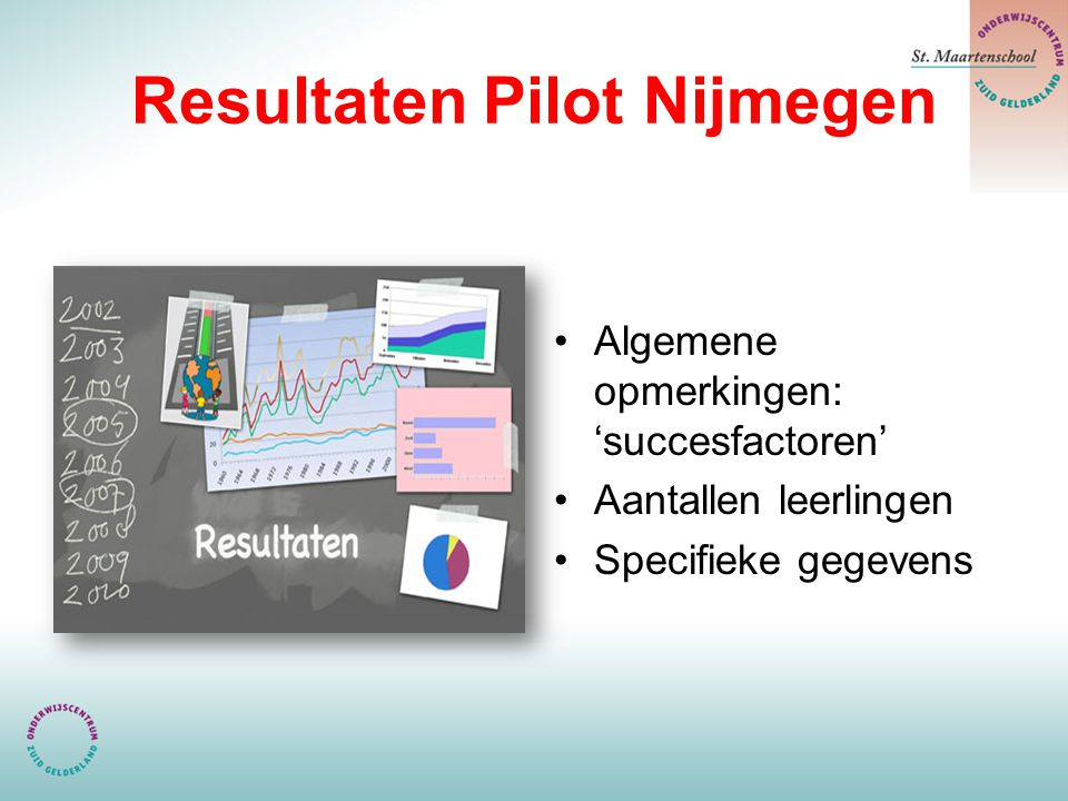 Resultaten Pilot Nijmegen
