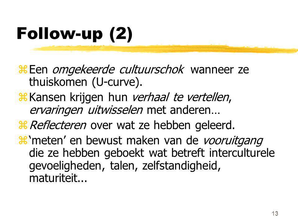 Follow-up (2) Een omgekeerde cultuurschok wanneer ze thuiskomen (U-curve).
