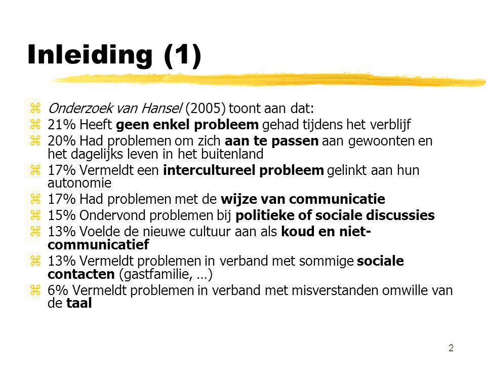 Inleiding (1) Onderzoek van Hansel (2005) toont aan dat: