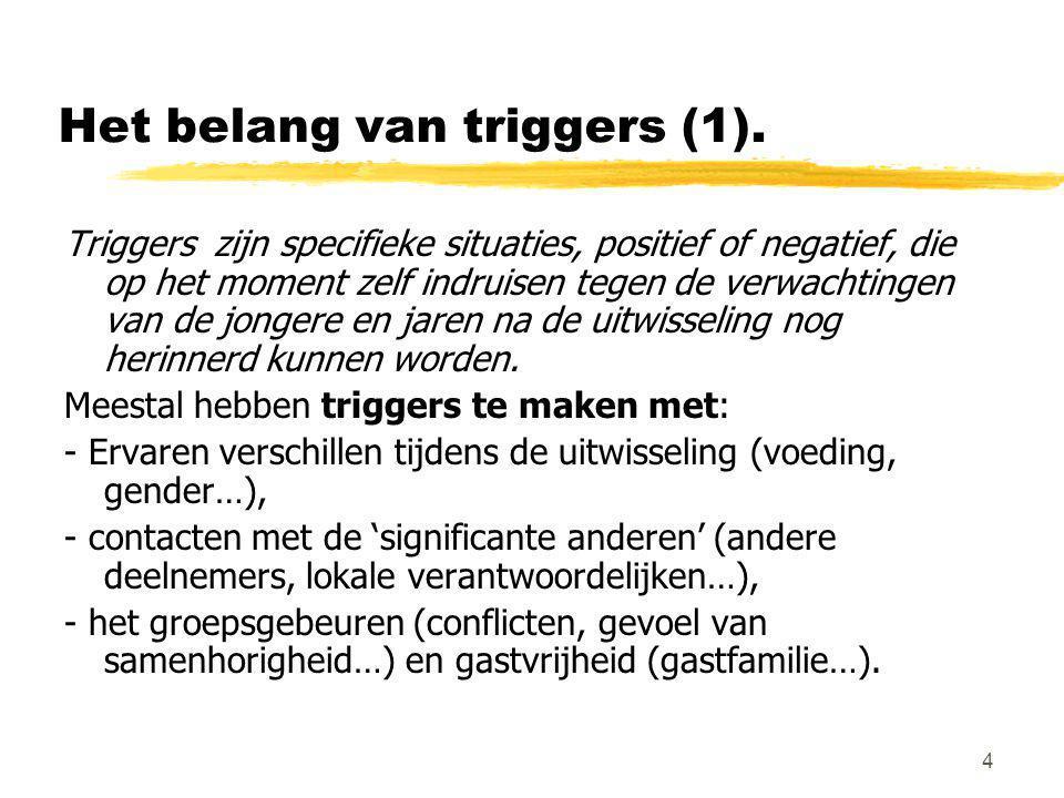 Het belang van triggers (1).