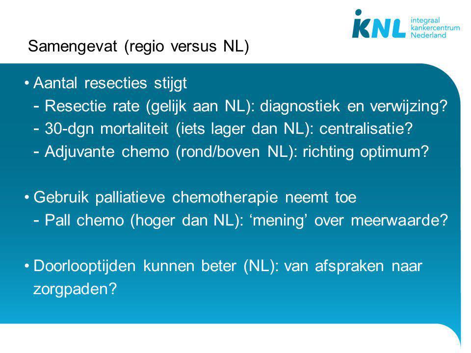 Samengevat (regio versus NL)