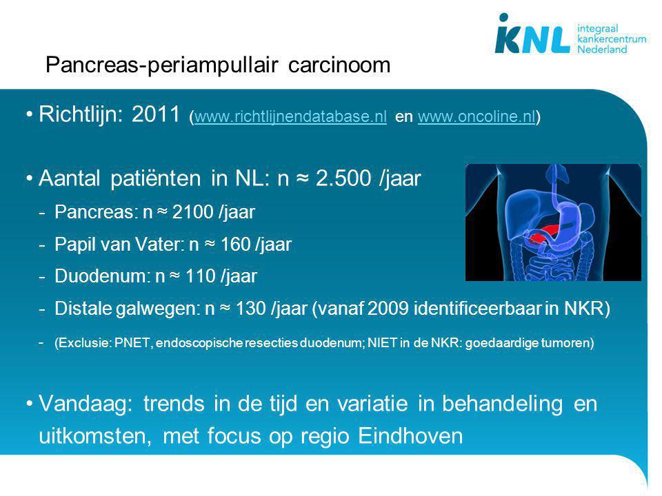 Pancreas-periampullair carcinoom