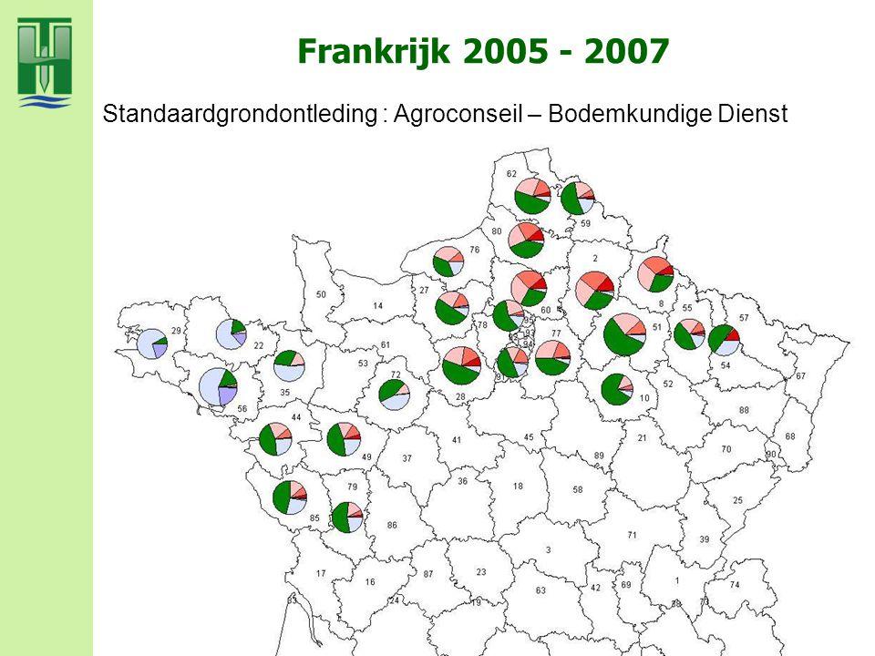 Frankrijk 2005 - 2007 Standaardgrondontleding : Agroconseil – Bodemkundige Dienst