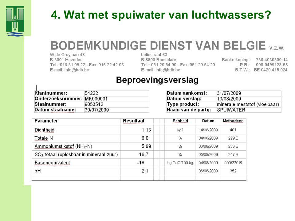 4. Wat met spuiwater van luchtwassers